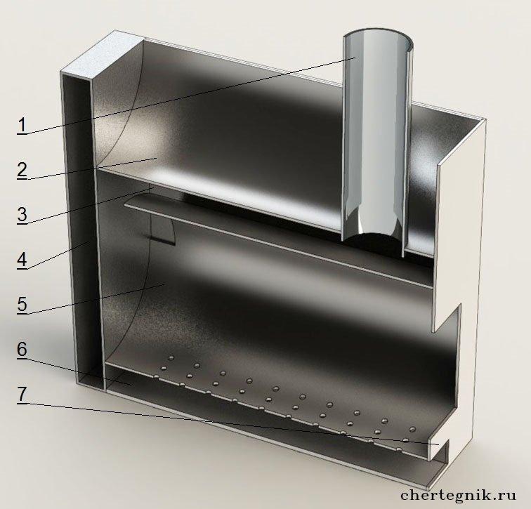 Печь для бани из трубы: вертикальная, горизонтальная, +буржуйка
