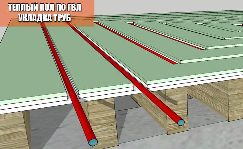 Гвл для пола: характеристики, способы укладки на бетон, деревянный пол, по лагам