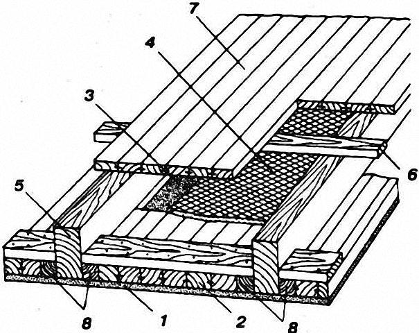 Скачать серия 2.140-1 выпуск 5. деревянные перекрытия и полы сельских зданий