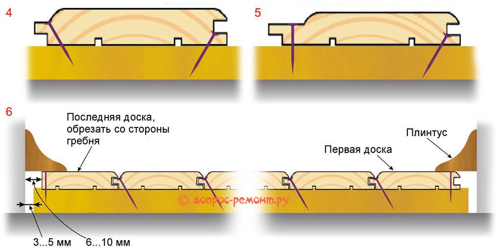 Обшивка бани вагонкой, внутренняя и снаружи: горизонтально или вертикально; проводка под вагонкой, обшивка фольгой, расчет количества и прочее