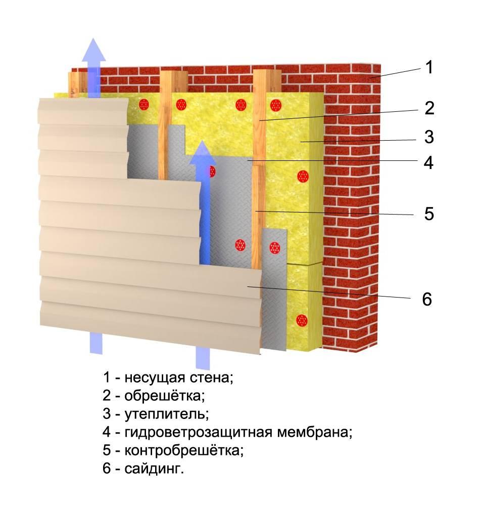 Монтаж утеплителя на стену. как правильно крепить теплоизоляцию на поверхность