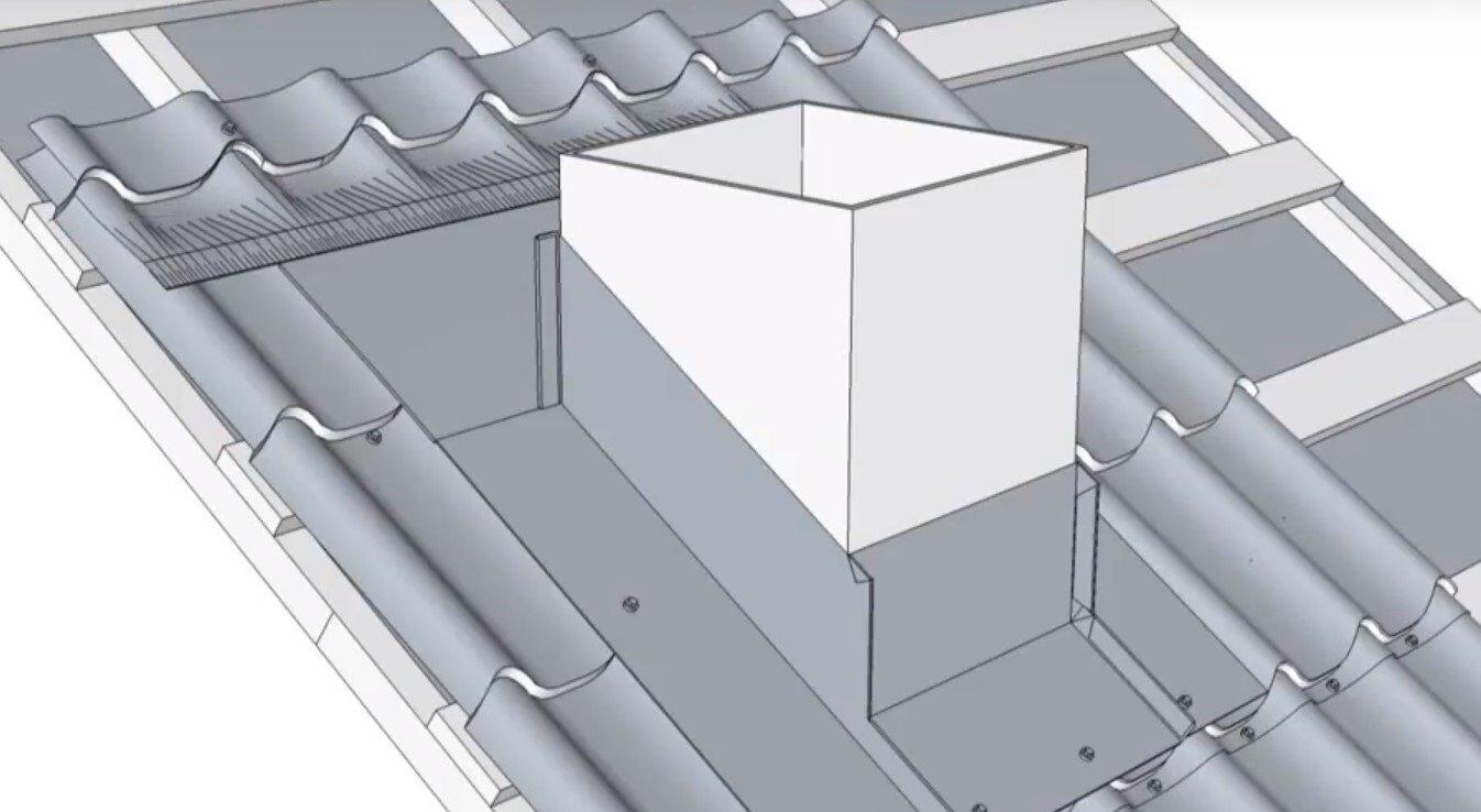 Проход трубы через крышу как вывести печной дымоход сквозь потолок и перекрытия