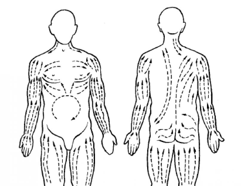 Как влияет сауна на организм человека – показания и противопоказания