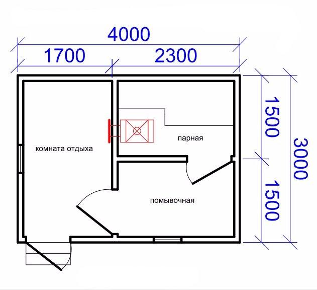 Правила и нюансы строительства бани на свайном фундаменте