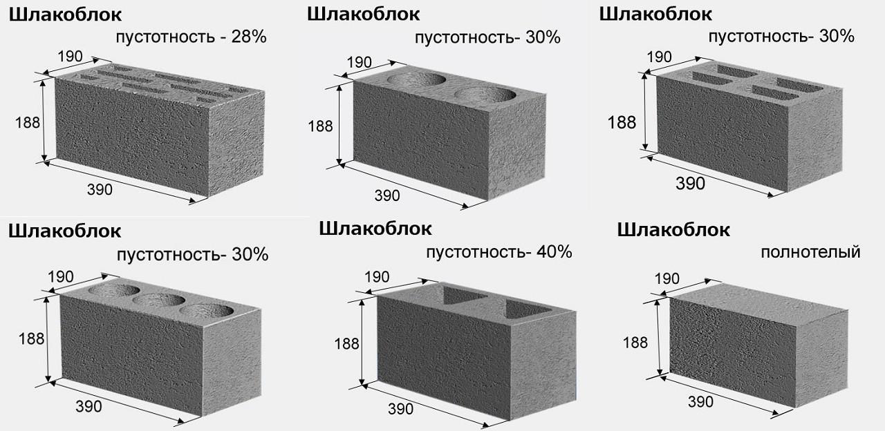 Баня из шлакоблока: плюсы и минусы, как построить своими руками