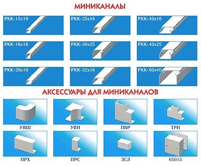 Виды кабель каналов и кабельных коробов: типы, размеры