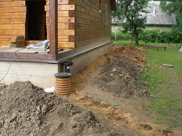 Дренаж фундамента: устройство и защита, схема отвода грунтовых вод