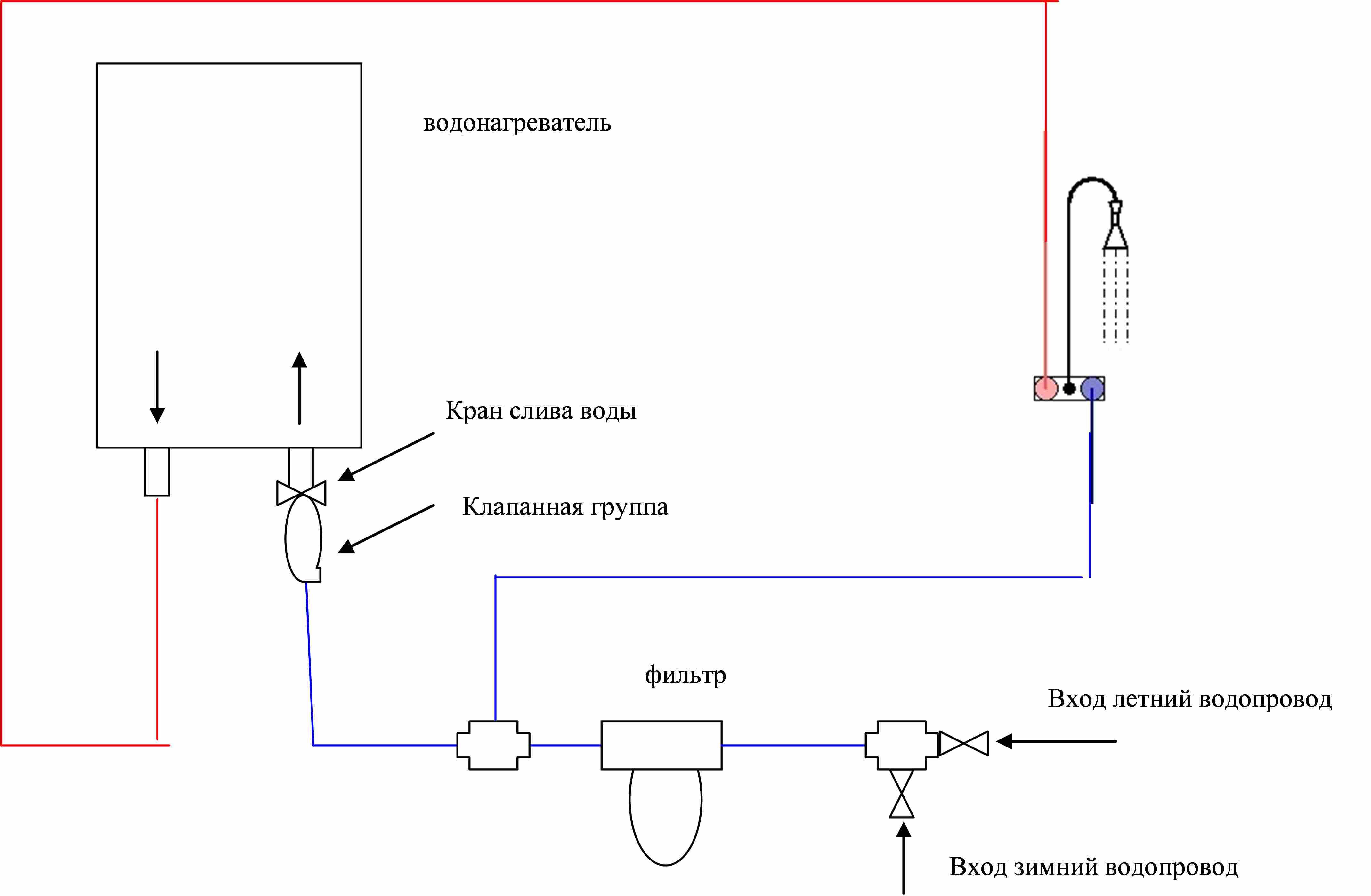 Как сделать слив в бане - пошаговая инструкция + фото и видео