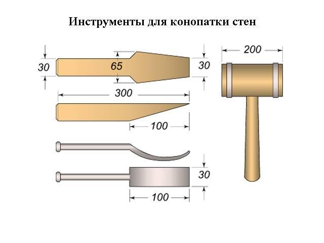 Как конопатить сруб своими руками - разбор способов и материалов
