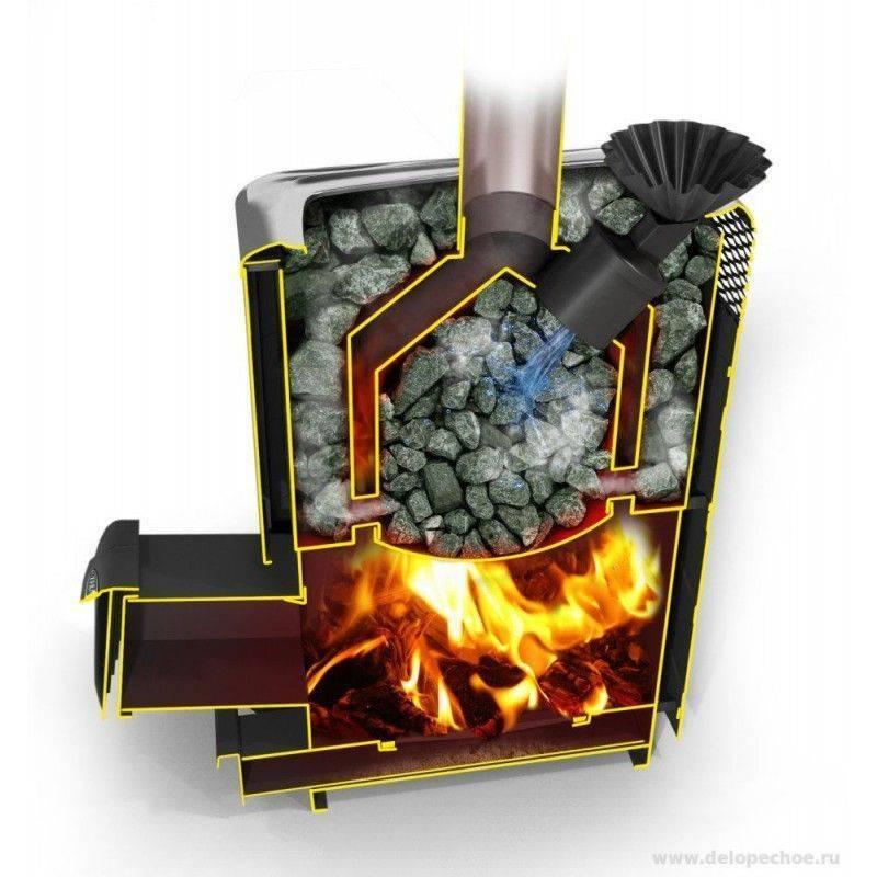 Печь для бани на газу своими руками: руководство по устройству и монтажу газовой печки