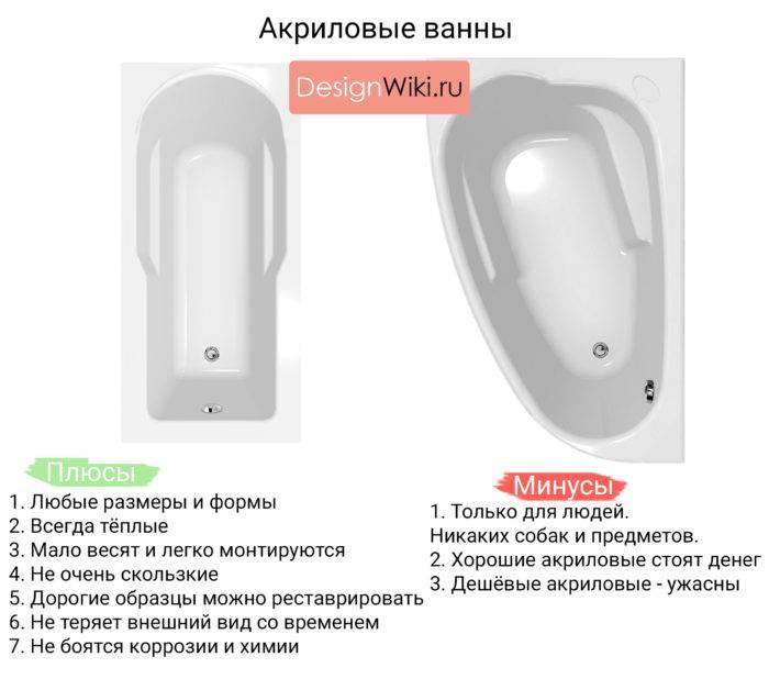 Выбор акриловых ванн ravak: характеристики и сравнение популярных моделей