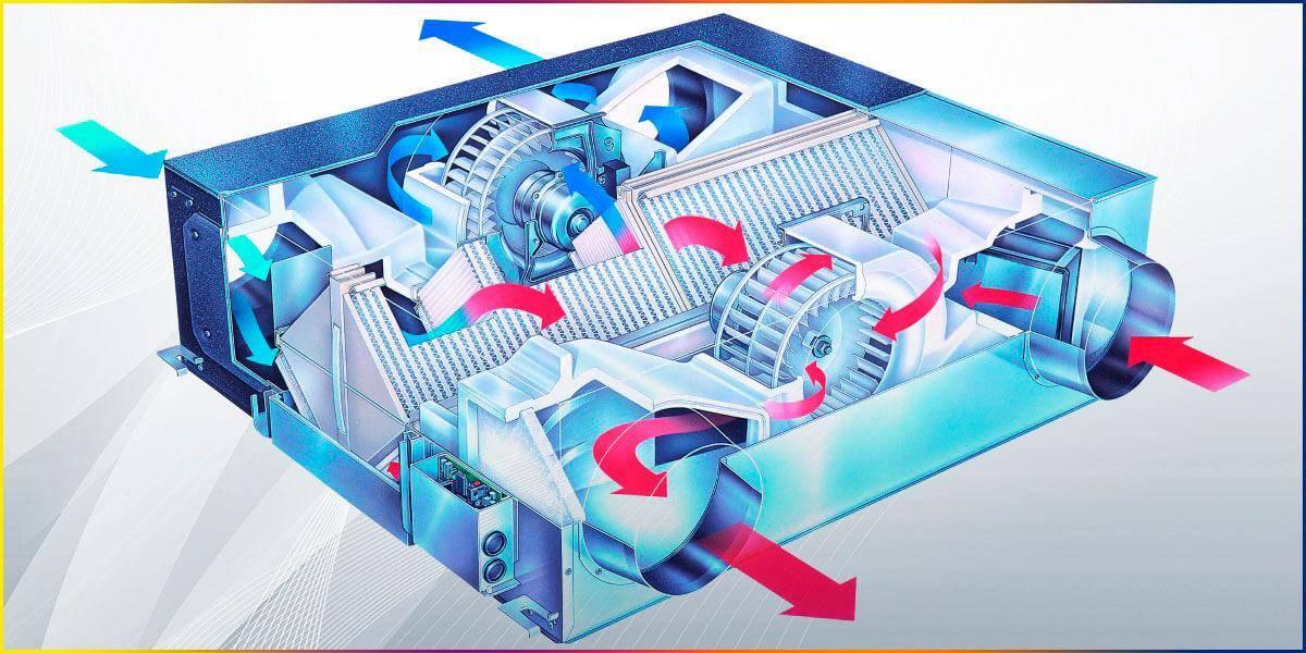 Рекуператор для квартиры: эффективное вентилирование иподогрев воздуха