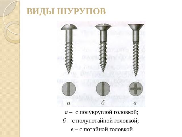 Шуруп:определение,виды,размеры,фото,типы головок | строительные материалы