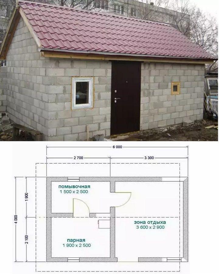Баня из газобетона своими руками: плюсы и минусы, пошаговый план строительства от фундамента до крыши