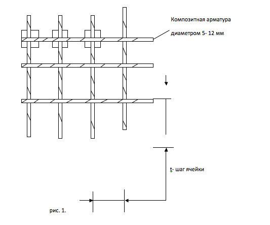 Как рассчитать вес арматурной сетки и купить ее без переплат