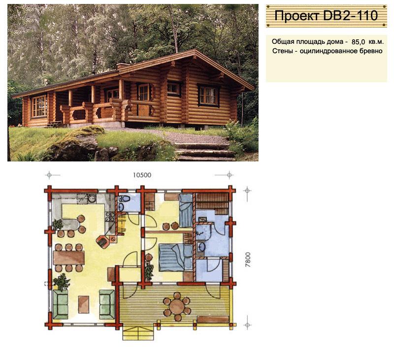 Проекты дома с баней под одной крышей проекты дома с баней под одной крышей