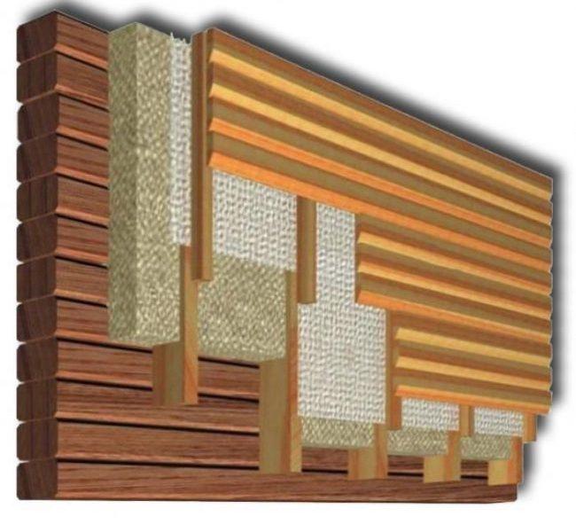 Фольгированный утеплитель для бани и сауны и утепление пола