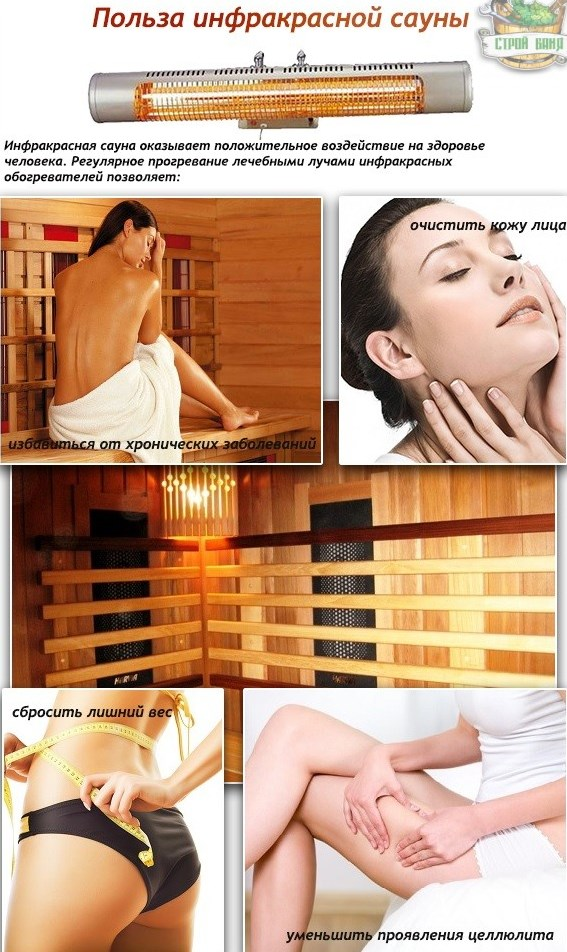 Польза бани для женщин