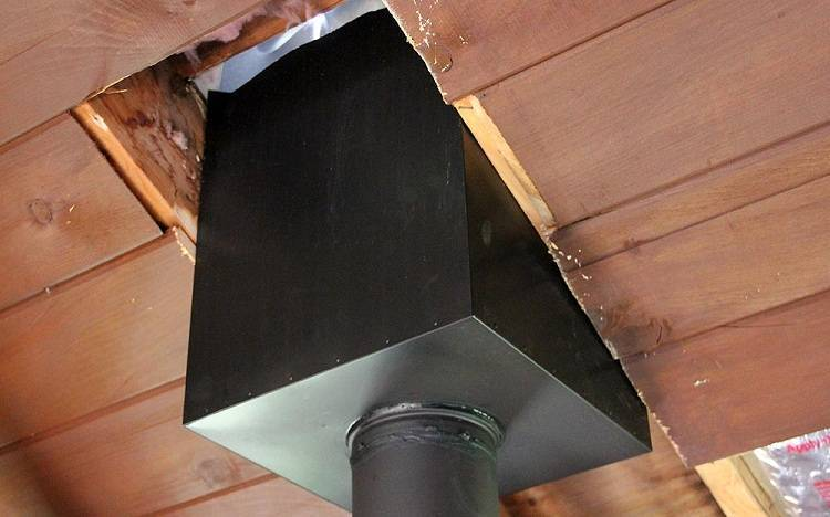 Проход трубы через потолок в бане: 3 вида дымоходов