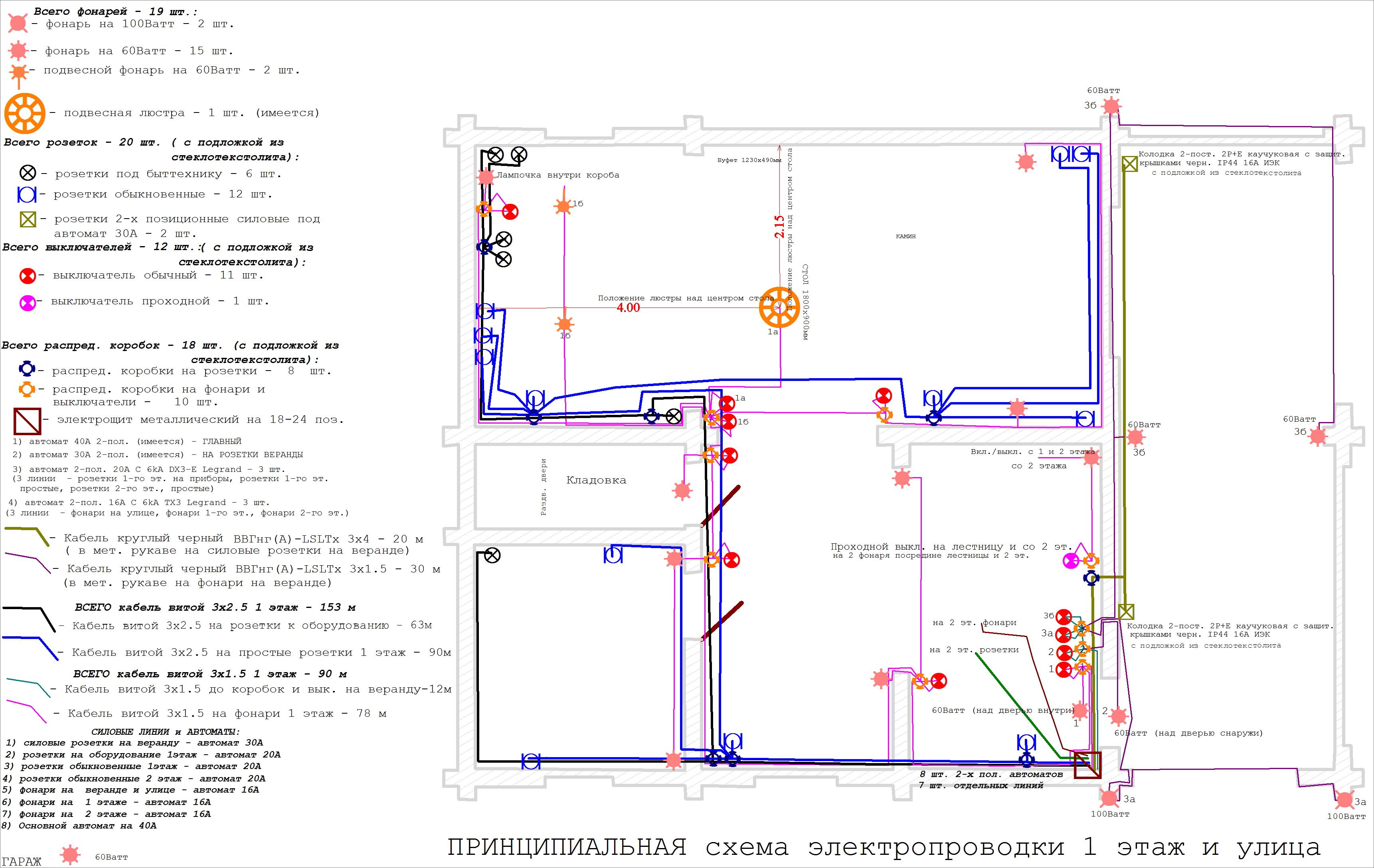 Проводка в бане – 80 фото, описание особенностей эксплуатации и рекомендации по монтажу