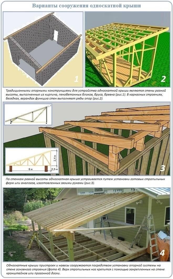 Как правильно сделать двухскатную крышу своими руками – пошаговая инструкция по конструкции и строительству двухскатных крыш