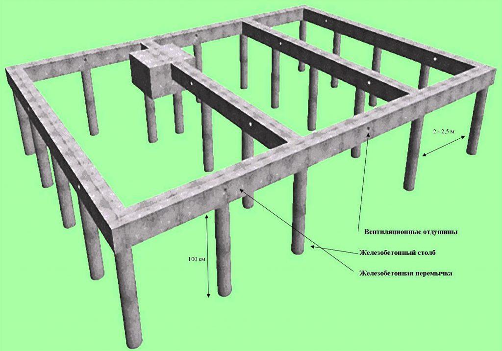 Фундамент для бани столбчатый: как сделать баню на столбах своими руками, фото и видео