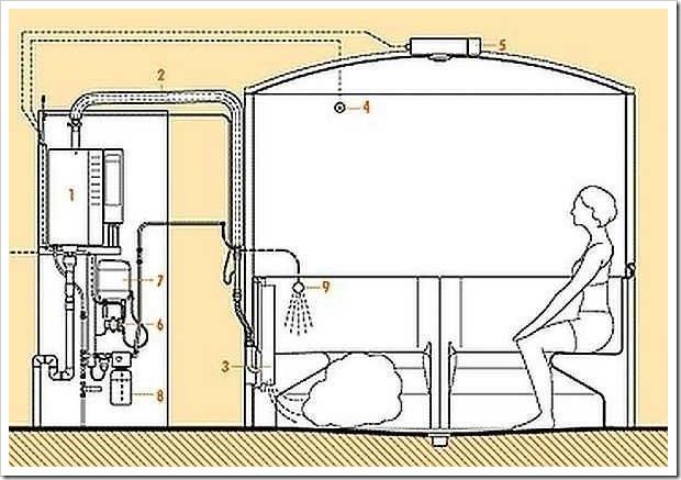 Электропроводка в бане