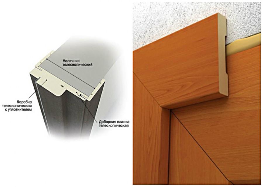 Наличники на двери (114 фото): дверные телескопические варианты, установка межкомнатных деревянных конструкций, ширина пластиковых продуктов