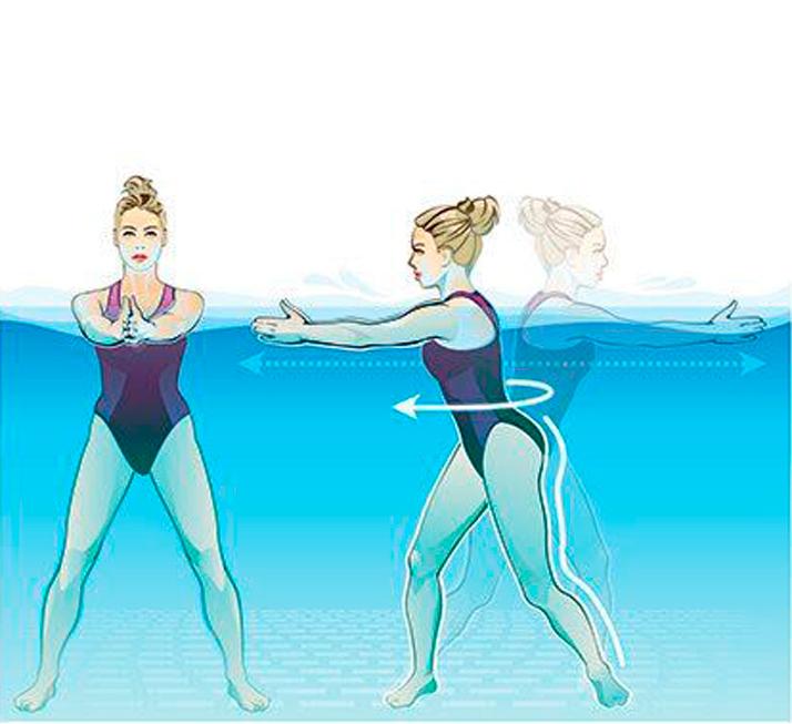 Худеем в бассейне: упражнения