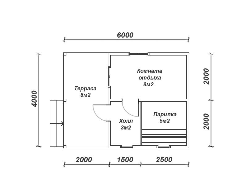 16+ рекомендаций по выбору размеров бани [+7 фото]
