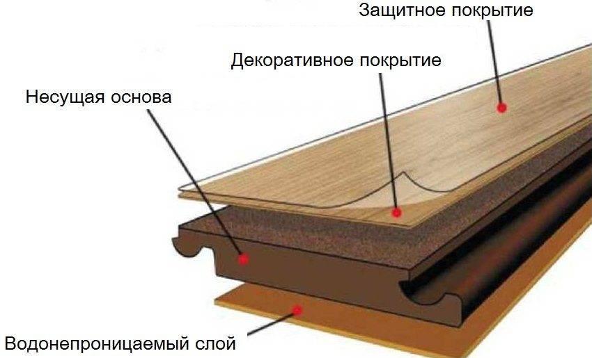Ламинат или инженерная доска, что выбрать, мнение эксперта