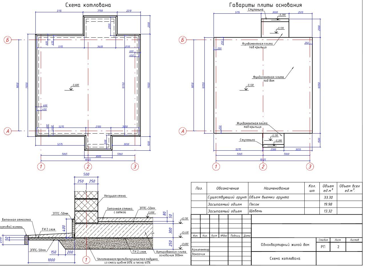 Заливка плиты на ленточный фундамент: можно ли и как правильно произвести монтаж + варианты обустройства пола