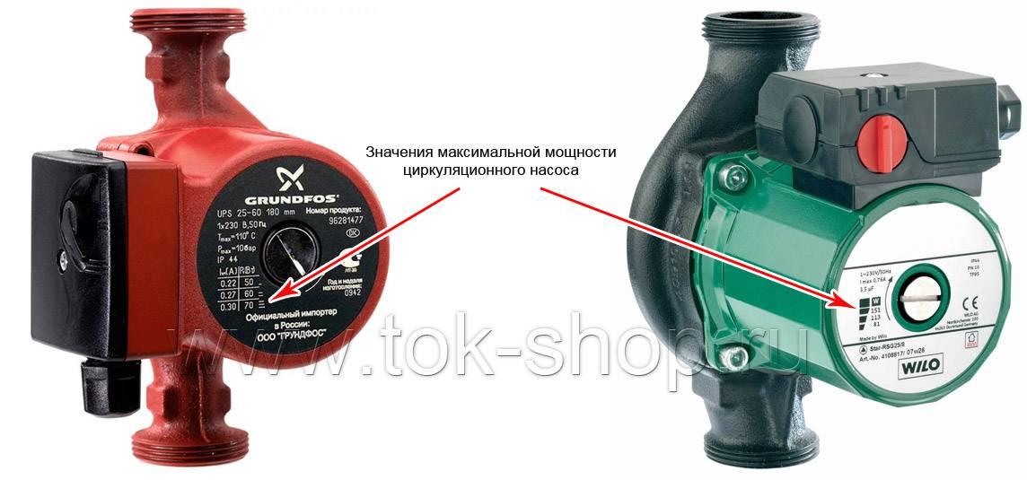Как выбрать и установить циркуляционный насос для отопления