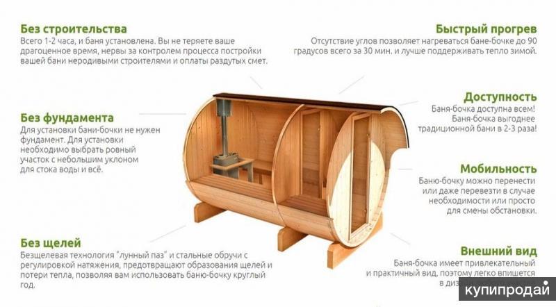 Баня-бочка своими руками: чертежи, пошаговая инструкция с фото