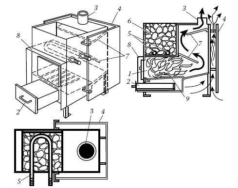 Самодельная печь для бани, фото самодельных печей из металла, чертежи удачных конструкций