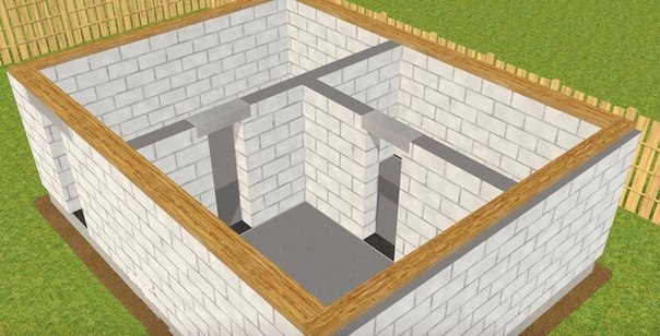 Проекты бань из газобетона - как построить своими руками