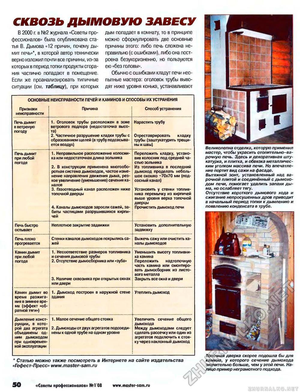 Почему дымит печь в доме, что делать