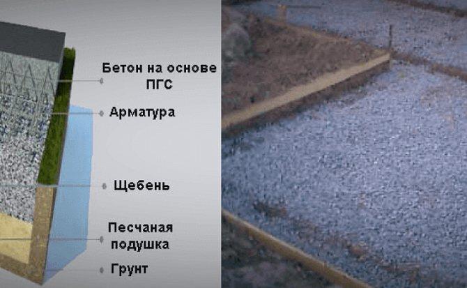 Какой песок лучше всего для тротуарной плитки