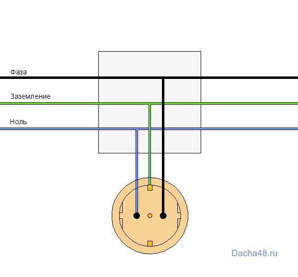 Как подключить розетку: 85 фото установки и подсоединения бытовой розетки