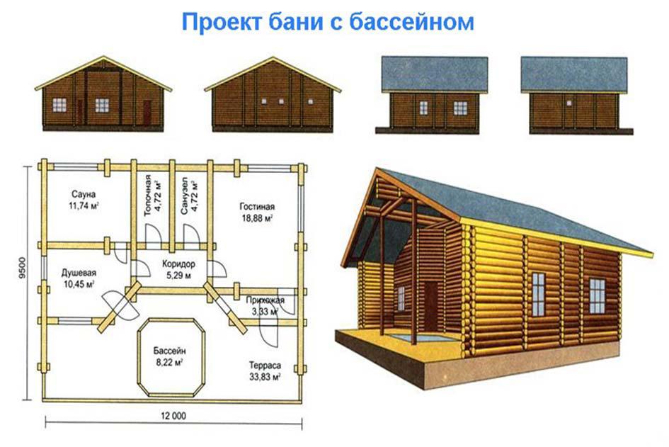 Проекты бань (157 фото): планировка двухэтажных конструкций с размерами, строительство угловой бани из газобетона размерами 5 на 3 своими руками