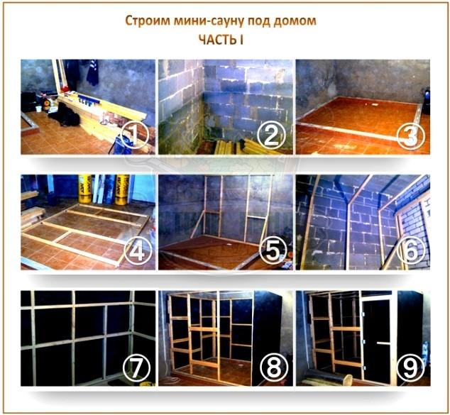 Баня в подвале дома: преимущества и особенности. как построить баню или сауну в подвале дома своими руками?   построить баню ру