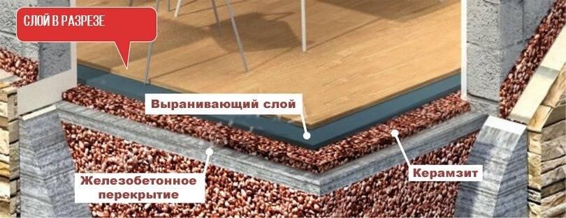 Как правильно утеплить пол в бане керамзитом - инженер пто