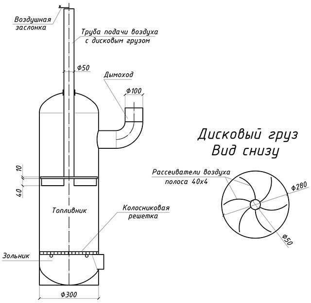 Как сделать твердотопливный котел длительного горения своими руками: пошаговая инструкция + чертежи
