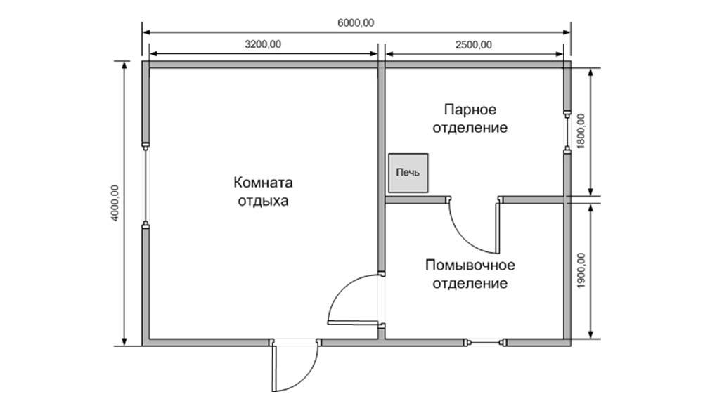 Баня 5 на 6: планировка, особенности составления проекта. варианты проектов бани 5х6 м | построить баню ру