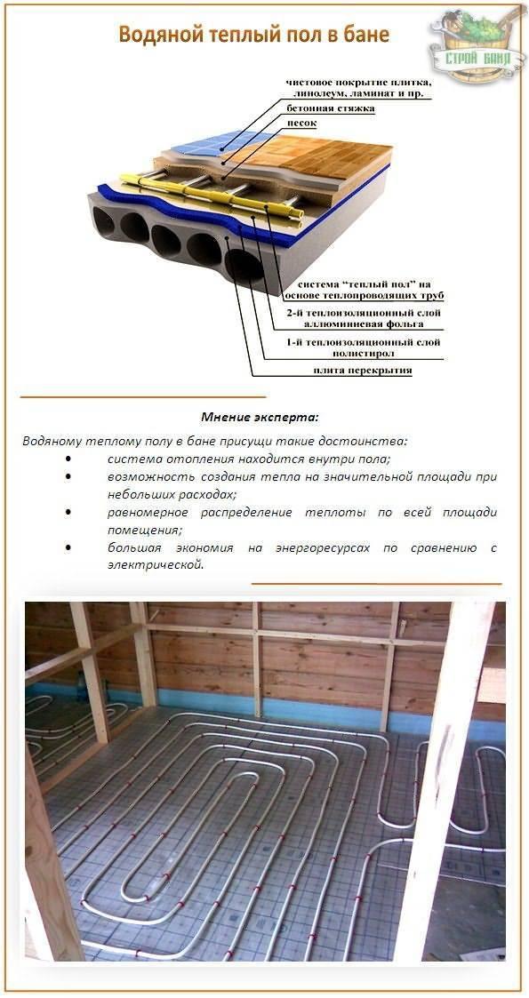 Как сделать тёплые водяные полы в бане: обзор конкретного проекта