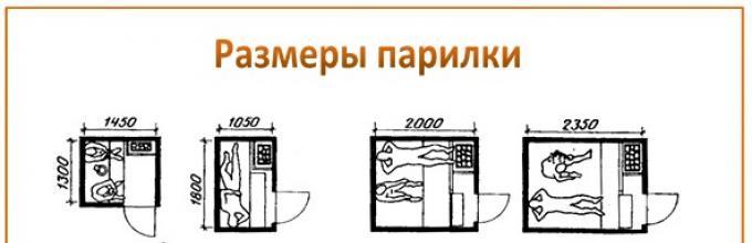 Оптимальная высота потолка в бане