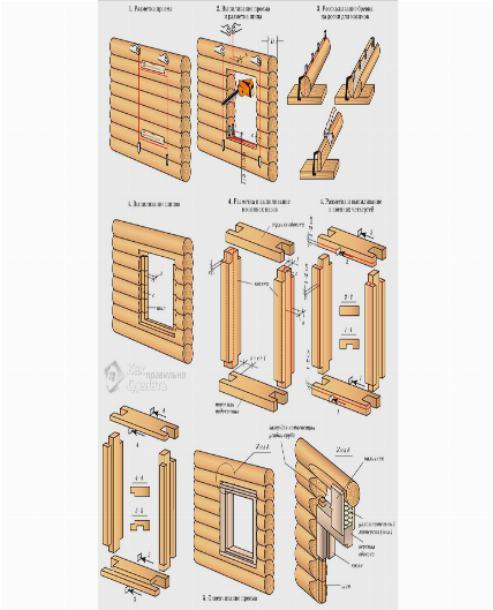 Какую дверь лучше поставить в баню: двери в предбанник, комнату отдыха, парилку и моечную