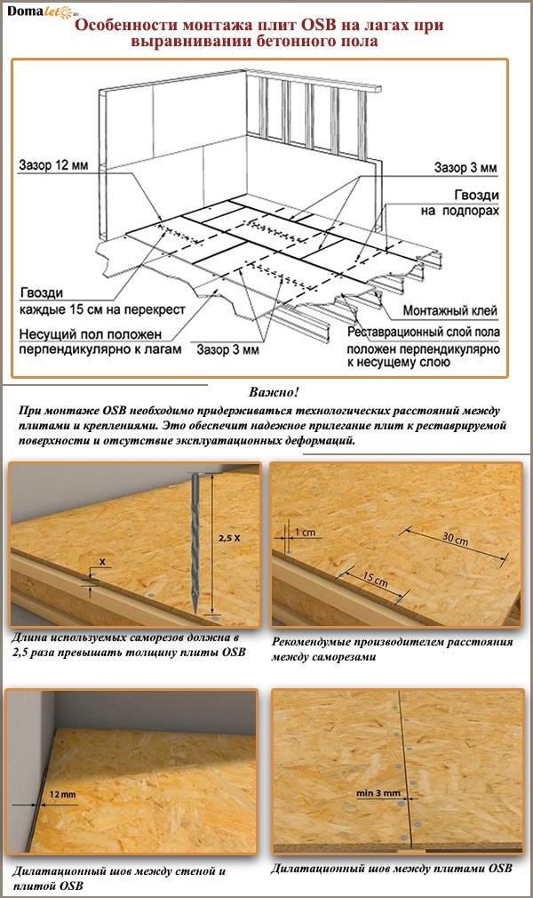 Монтаж пола на лагах: укладка лаг деревянного пола своими руками, как положить на бетонный пол, как укладывать, технология соединения, как правильно уложить, фото и видео