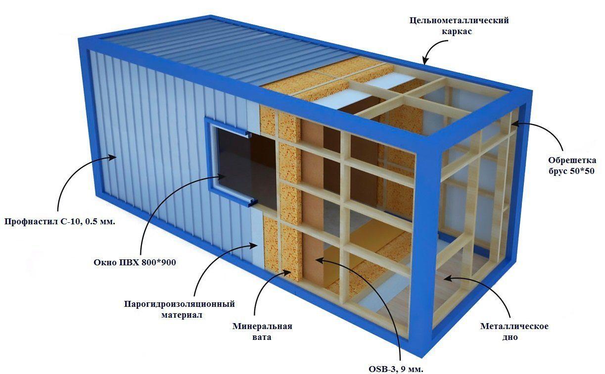 Неординарное решение: баня из морского контейнера