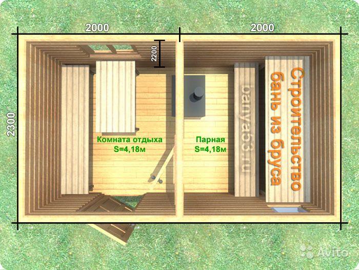 14 рекомендаций как рассчитать стоимость бани из бруса 6х4 [+видео]